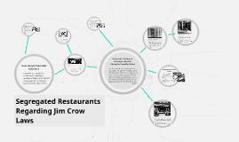 Segregated Restaurants Regarding Jim Crow Laws
