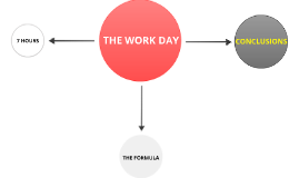 The Work Day