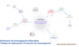 Copy of Seminario de Investigación Educativa