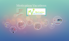 Motivation Vacations