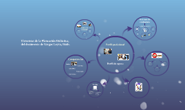 Copy of Elementos de la Planeación Didáctica.