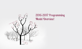 2015-2016 Programming Overview