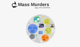 Copy of Mass Murders