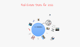 Real Estate 2011