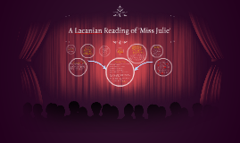Miss Julie and Lacan