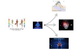 Anatomía Aplicada  al Yoga