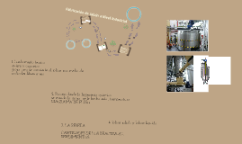 Copy of Frabricación de Jabón a nivel industrial