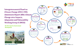 IPCC WGII 2014: Impacts, Adaptation and Vulnerability