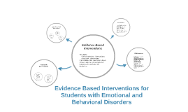 Evidence Based Interventions for Students with Emotional and