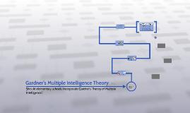 Gardner's Multiple Intelligence Theory