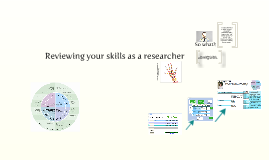 Researcher Development Framework