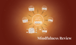 Mindfulness Review