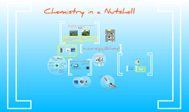 Chemistry Overview
