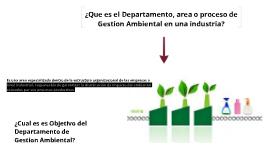 ¿Que es la Gestión Ambiental?
