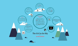 The Girl in the Sky