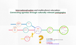 Internationalisation and multicultural education: Connecting