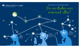 Copy of Éducation à Chatham-Kent: Learning Pathway