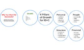 ID+C Growth (3/23/14)