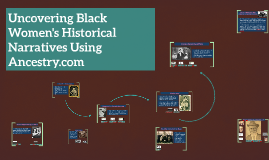 Uncovering Black Women's Historical Narratives Using Ancestry.com
