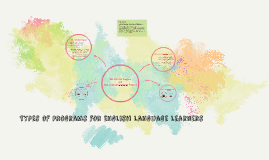 Types of Programs for English Language Learners
