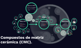 Compuestos de matriz cerámica (CMC).