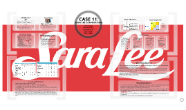 case 16 sara lee corp Table of contents part one concepts case 16: sara lee corporation in 2011: case 28: countrywide financial corporation and the subprime mortgage debacle.
