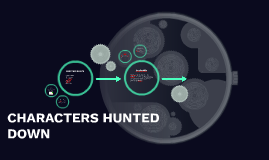CHARACTERS HUNTED DOWN