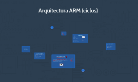 Arquitecutra ARM (ciclos)