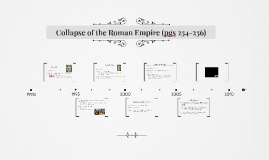 Ch. 9: 7. Collapse of the Roman Empire