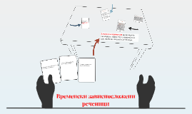 Copy of Временски зависносложени реченици