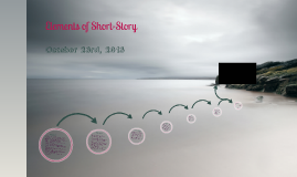 Elements of Short-Story