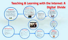 Teaching & Learning with the Internet: A Digital Divide