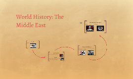 World History: The Middle East
