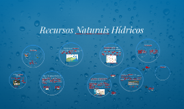 Copy of Copy of Recursos Naturais Hídricos