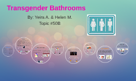 transgender bathrooms by yeira ayon on prezi - Transgender Bathroom Law Pros And Cons