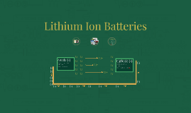 Copy of Lithium Ion Batteries