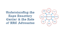 Agency Overview & Role of Advocates (with Empowerment Grid Info)