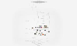 Copy of Historical Timeline of Psychology