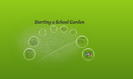 Copy of Starting a School Garden
