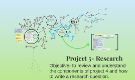 Copy of Project 5- Research