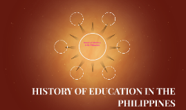 History of Education in the Philippines