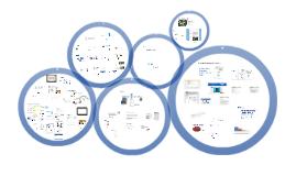 Marcas e Patentes OAB/MS
