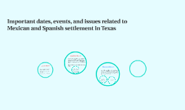 Important Dates, Events, and Issues Related in Spanish and Mexican Settlement