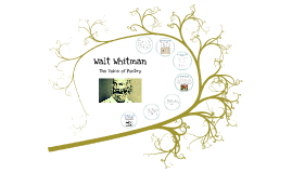 Copy of Walt Whitman Powerpoint