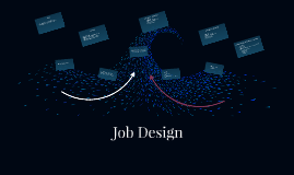 Copy of Job Design