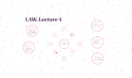 LAW. Lecture 4