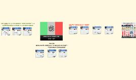 México Post Revolucionario