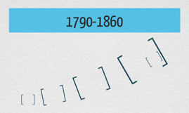 1790-1860