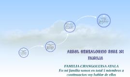 ARBOL GENEALOGICO SOBE MI FAMILIA