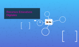 Copy of Recursos Educativos Digitales